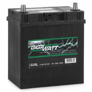 Gigawatt G35L