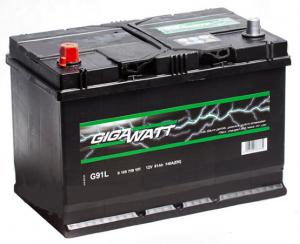 Gigawatt G91L